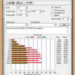 ATTO Disk Benchmark: Home-Server