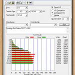ATTO Disk Benchmark: Synology DS211+